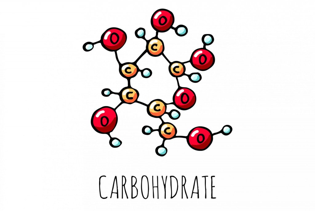 An illustration of a carbohydrate molecule